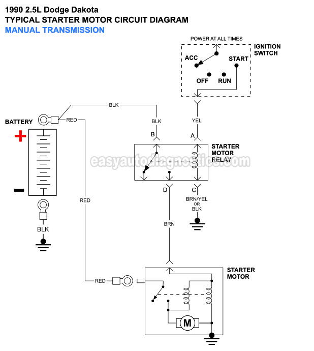part 1 starter motor wiring diagram 19901993 25l dodge
