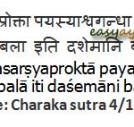 Balya Gana Herbs: Review, Benefits, Formulations