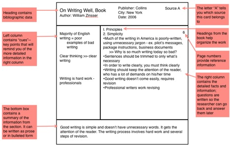 Essay Tips Taking Notes During Your Research Process