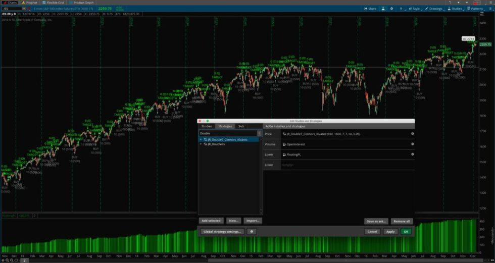 Double 7s trading strategy from Short Term Trading Strategies That Work