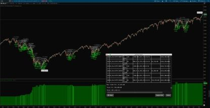 Short SPY strategy by Connors and Alvarez for thinkorswim