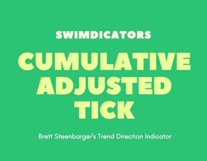 cumulative adjusted tick indicator for thinkorswim logo
