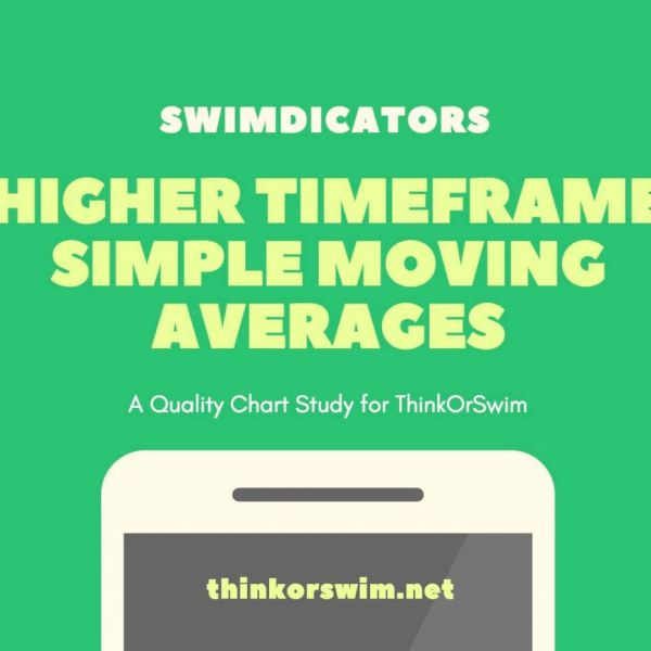 multiple higher timeframe simple moving averages study for thinkorswim
