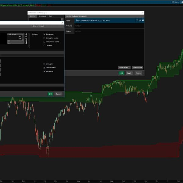52 week High Low Indicator for ThinkOrSwim
