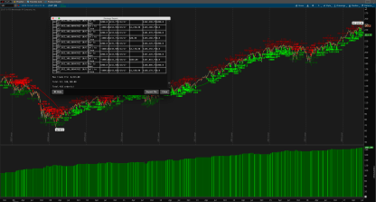Connors RSI 10-6 and 90-94 Trading Strategy for ThinkOrSwim - long term