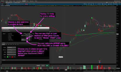 Thinkorswim Anchored VWAP (AVWAP) 2