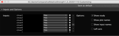 Thinkorswim Sector Relative Strength Comparison - settings 4