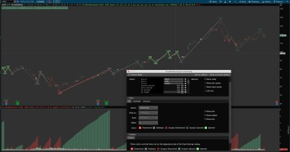 Thinkorswim Weis Wave and Ord-Volume Indicator Settings 1