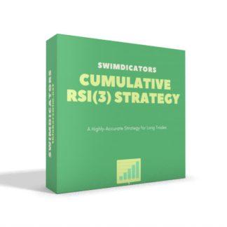 Cumulative RSI trading strategy 3 for thinkorswim
