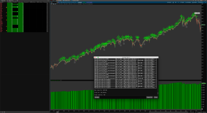 Cumulative RSI-2 trading strategy by Larry Connors - Report