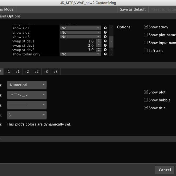 multiple time frame VWAP settings 2