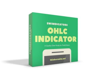 open high low close indicator for thinkorswim