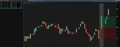 premarket high low range breakout scanner for thinkorswim