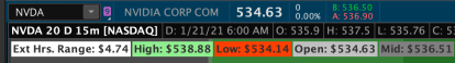 Thinkorswim Premarket high low range summary labels