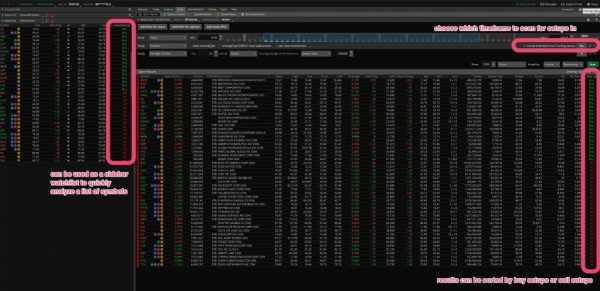 valuecharts for thinkorswim scan and watchlist quote columns