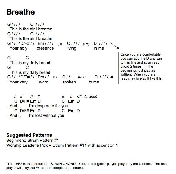 breathe-chords