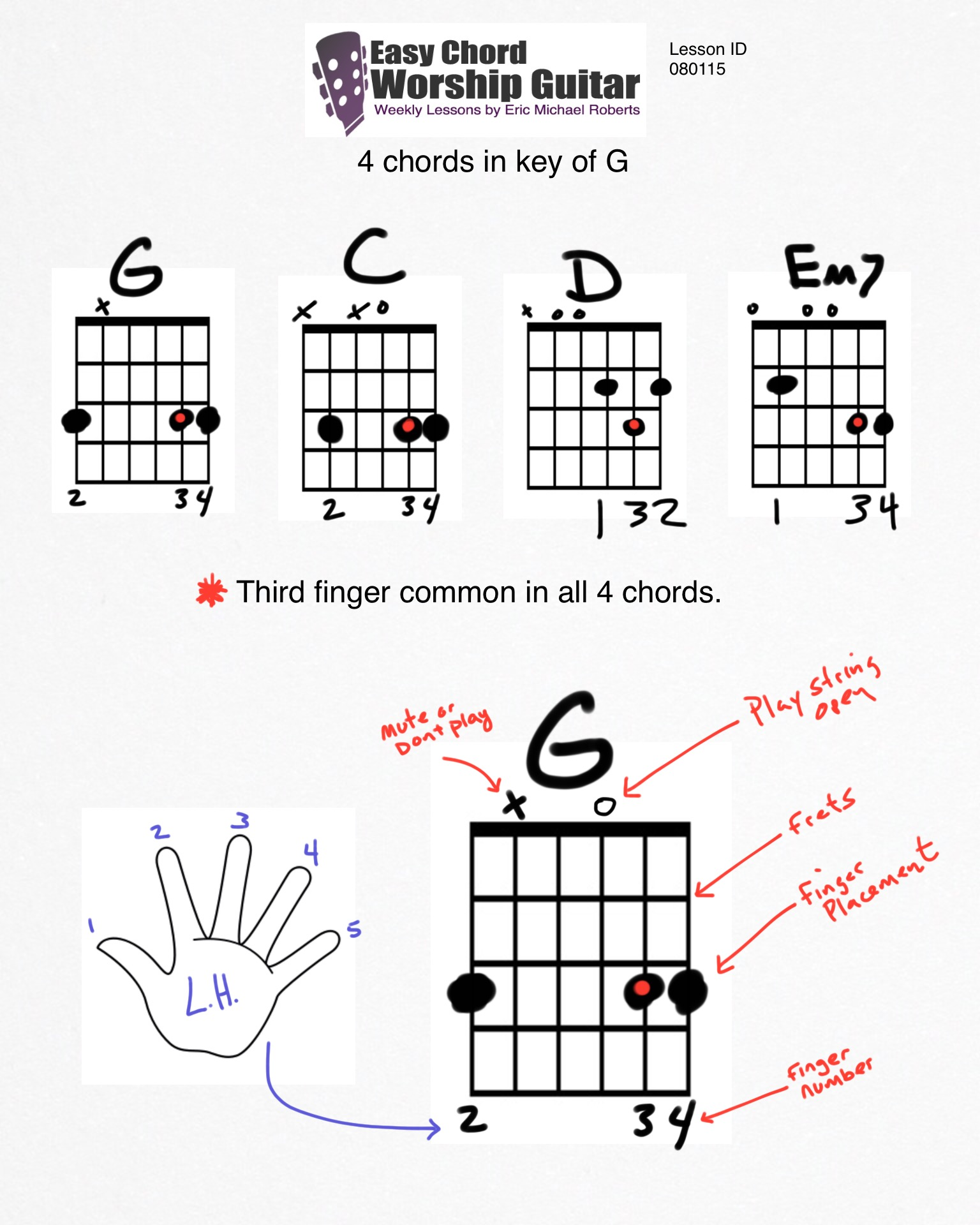 Intro to Chords Lesson ID080115