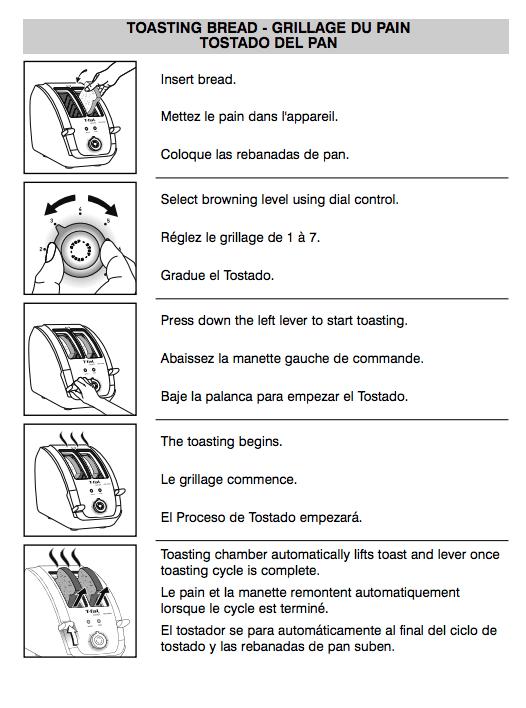 Steps on making toast