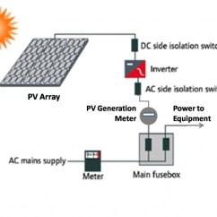 Diy Solar Panel System Wiring Diagram 1979 Corvette Alternator Easy Panels Just Another Wordpress Site
