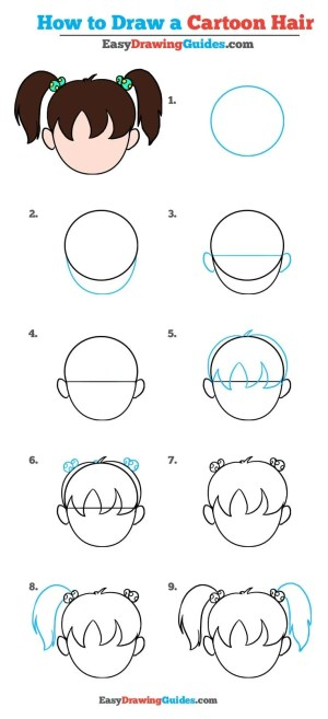 draw cartoon drawing eyes step tutorial cartoons face easy drawings faces lessons really simple boredart sketch tutorials zeichnet gesicht augen
