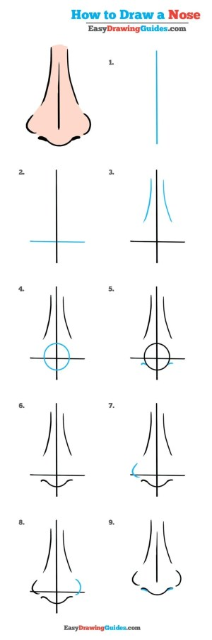 nose step draw easy drawing tutorial really steps simple easydrawingguides cartoon sketches tutorials beginner beginners zeichnungen portrait painting pintura personas