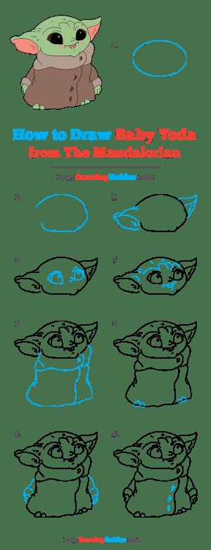 yoda draw mandalorian drawing easy tutorial tutorials easydrawingguides really drawings cartoon