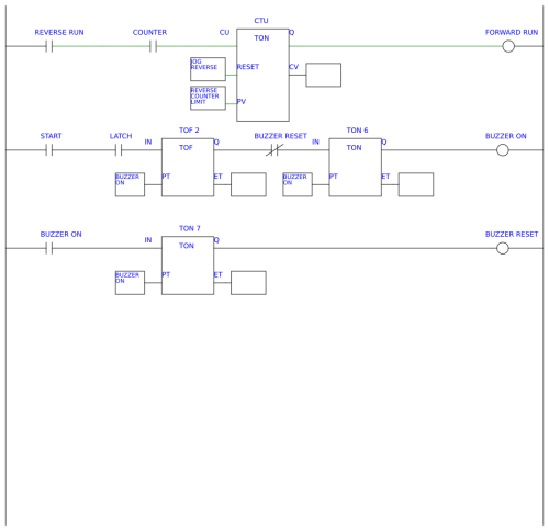 small resolution of plc wiring diagram