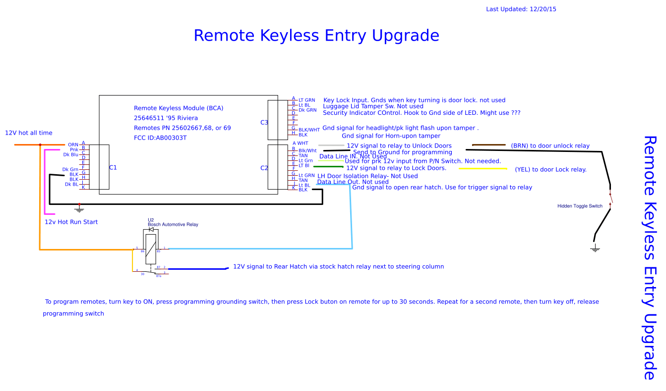 hight resolution of remote keyless upgrade