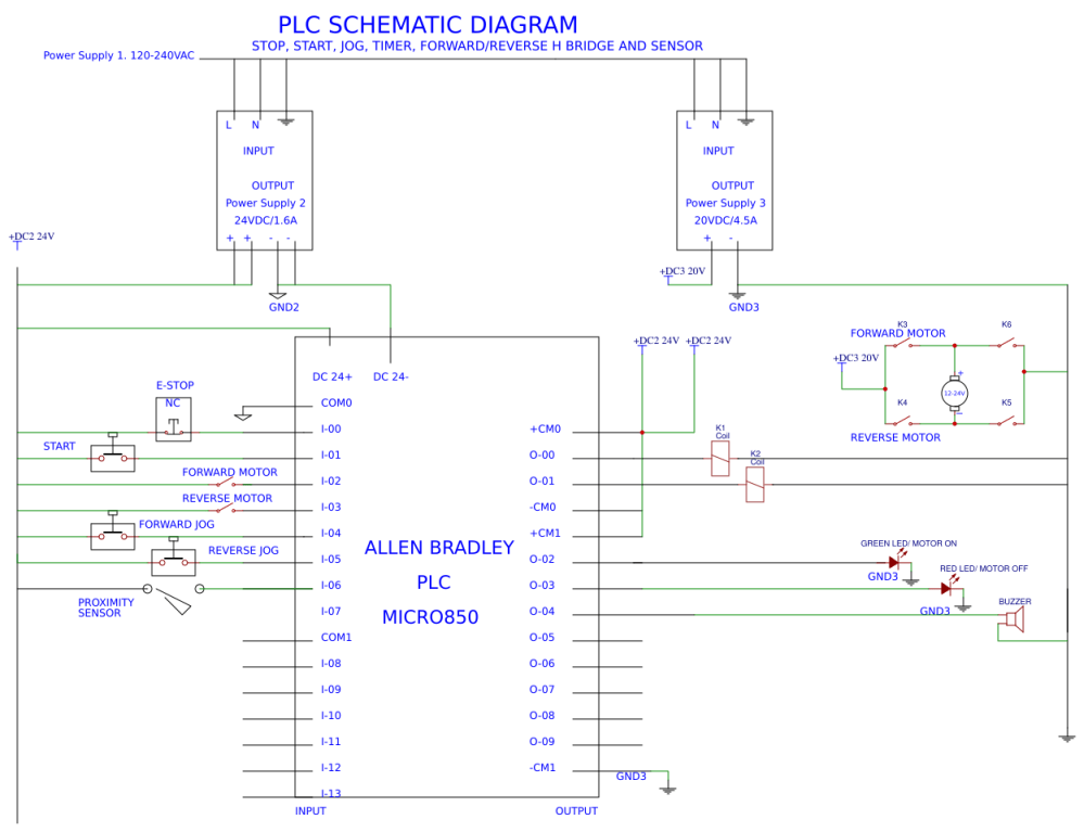 medium resolution of 28 click wiring diagram wiring diagrams peugeot 306 phase 2 fuse box