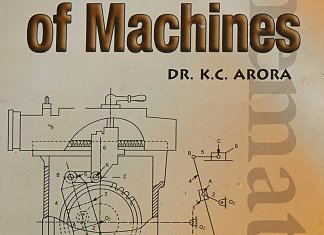 ME6401 Kinematics of Machinery