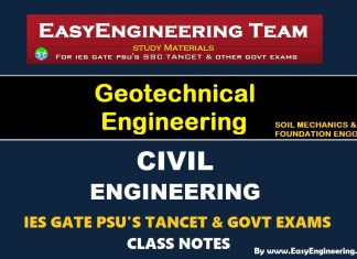 PDF] Higher Engineering Mathematics By B S  Grewal Book Free