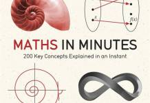 Maths in Minutes: 200 Key Concepts Explained In An Instant By Paul Glendinning
