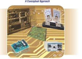 EC6401 Electronics Circuits II (EC-II) Part A & Part B Important Questions with Answers