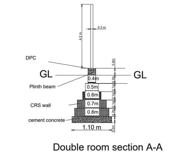 double room section