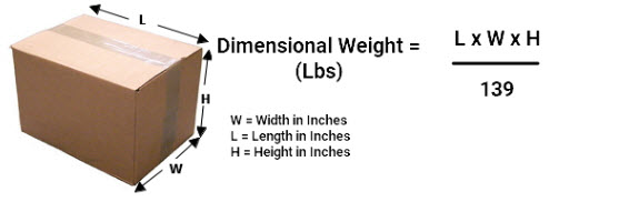 UPS and Fedex Dimensional Weight Calculation
