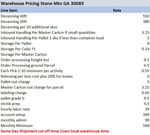 georgia warehouse and fulfillment blanket rates