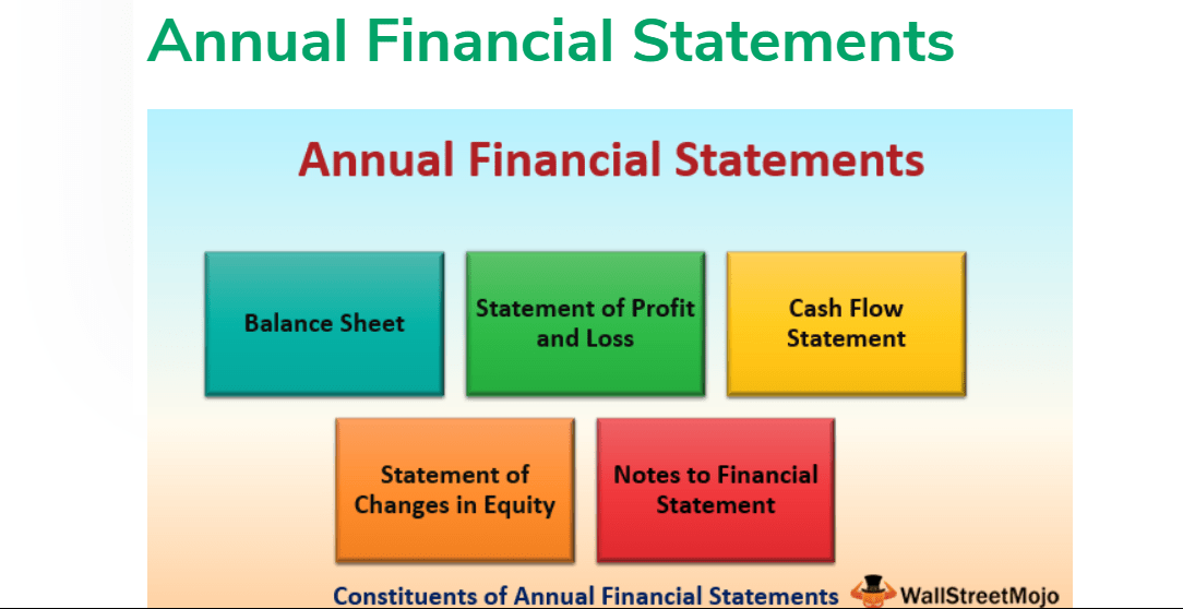 financial statements of a company and its provisions