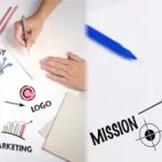 Brand vs Branding
