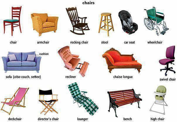 Chairs And The Different Types Learning English