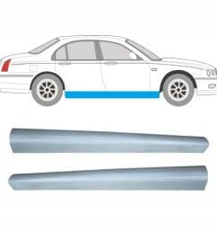 article repair panel sill pair car rover 75  [ 1024 x 1024 Pixel ]