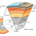 Fun earth science for kids all about earth s crust schematic of the