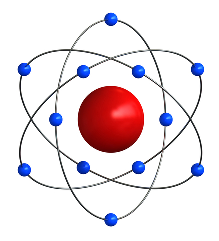 atoms electrons protons and