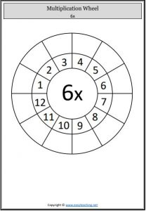 Multiplication and Division Worksheets • EasyTeaching.net