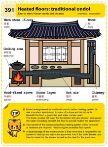 Heated Floors - Modern and Traditional (온돌) (3/3)