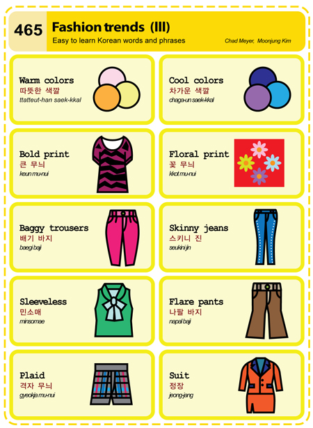 List Of  Fashion Trends