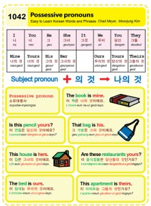 1042-Possessive pronouns