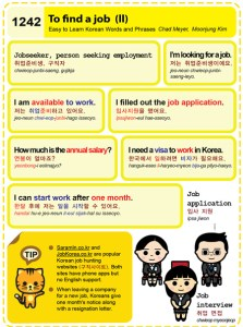 1242-Find a job 2
