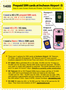 1400-Prepaid SIM card at Incheon 2
