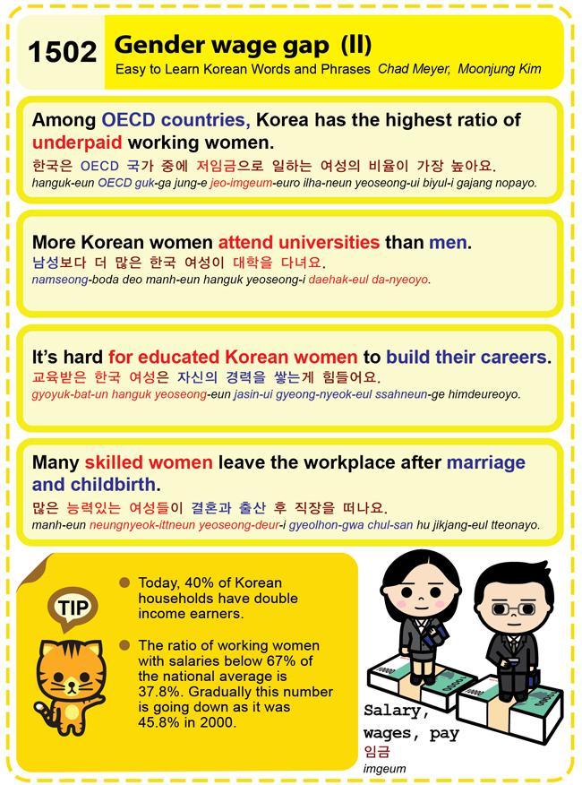 1502-Gender wage gap 2