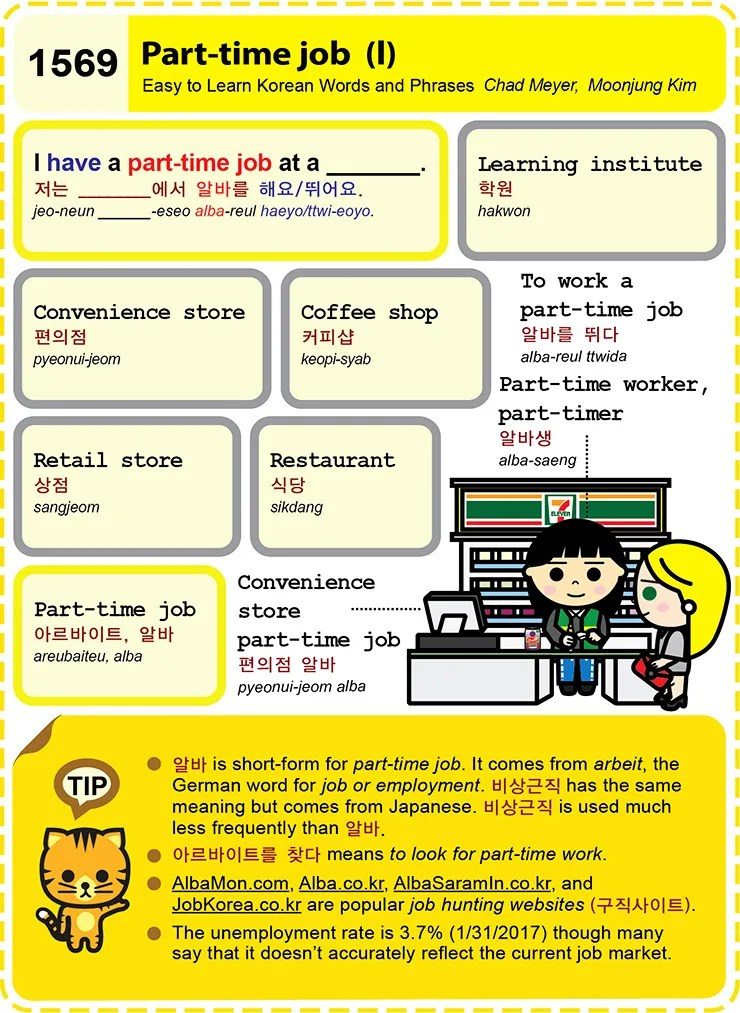 1569 - Part-time job 1
